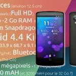 Nexus 5 : Informations et rumeurs sur le nouveau smartphone de Google et LG